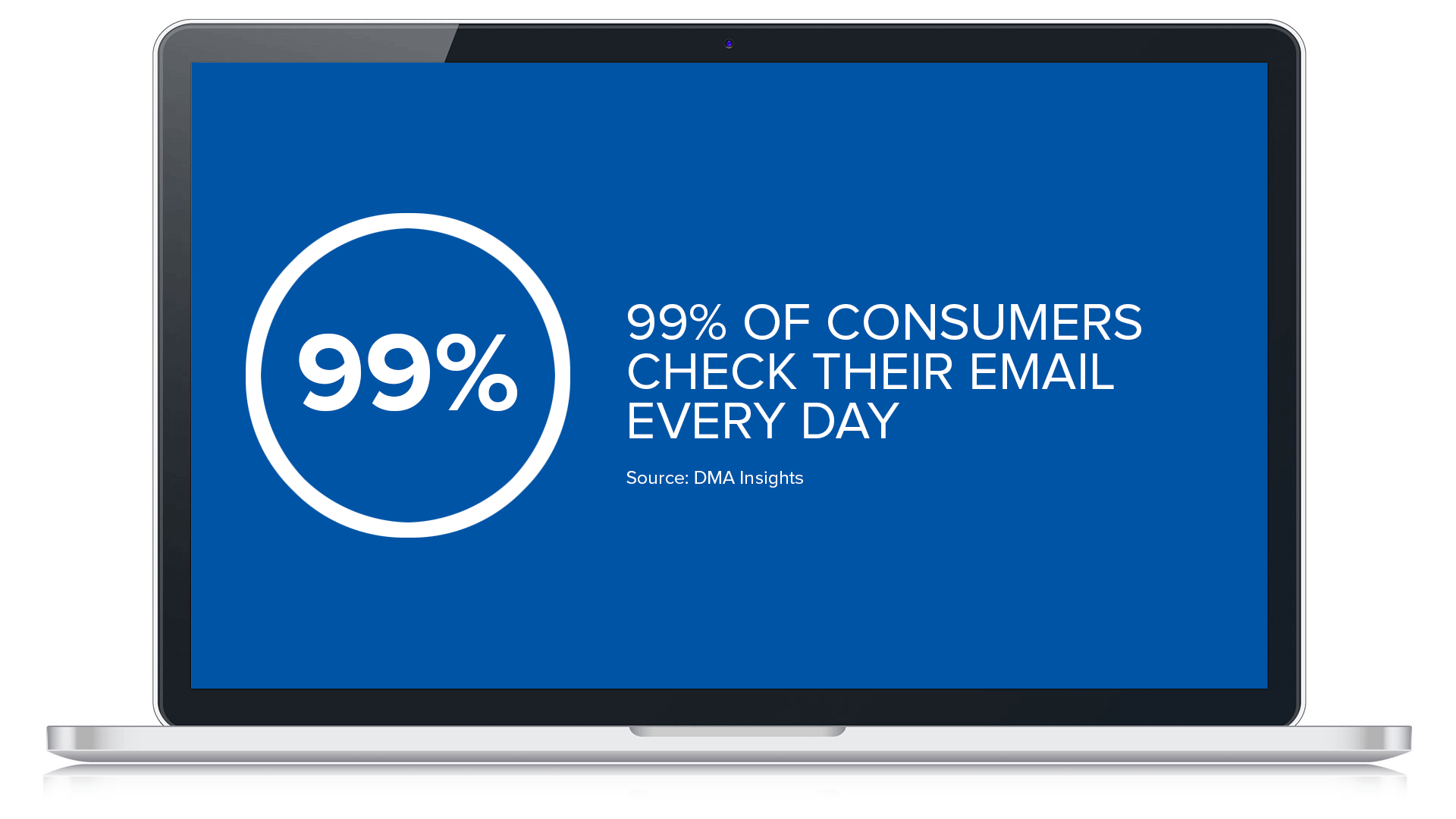 Supporting stats for targeted email marketing services